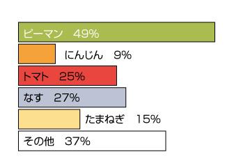 ibaraki_q2.jpg