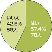 mt_ishiki01.jpg