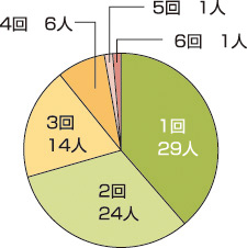 mt_ishiki03.jpg
